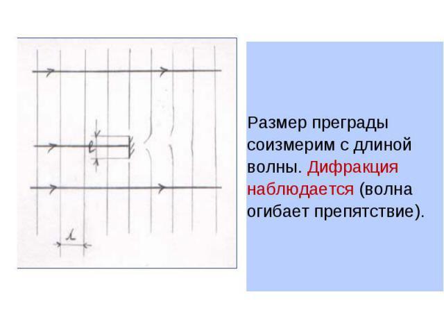Размер преграды соизмерим с длиной волны. Дифракция наблюдается (волна огибает препятствие).