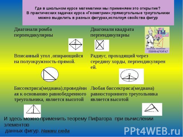 Где в школьном курсе математики мы применяем это открытие? В практических задачах курса «Геометрии»;прямоугольные треугольники можно выделить в разных фигурах,исползуя свойства фигур И здесь можно применить теорему Пифагора при вычислении элементов …