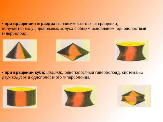 • при вращении тетраэдра в зависимости от оси вращения, получается конус, два разных конуса с общим основанием, однополостный гиперболоид;• при вращении куба: цилиндр, однополостный гиперболоид, система из двух конусов и однополостного гиперболоида;
