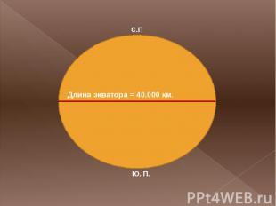 С.П Длина экватора = 40.000 км. Ю. П.