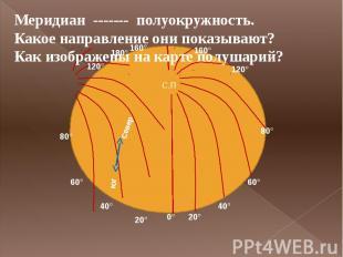 Меридиан ------- полуокружность.Какое направление они показывают?Как изображены