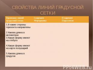 СВОЙСТВА ЛИНИЙ ГРАДУСНОЙ СЕТКИ
