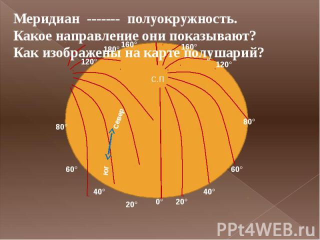 Меридиан ------- полуокружность.Какое направление они показывают?Как изображены на карте полушарий?