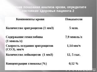 Изучив показания анализа крови, определите состояние здоровья пациента 2