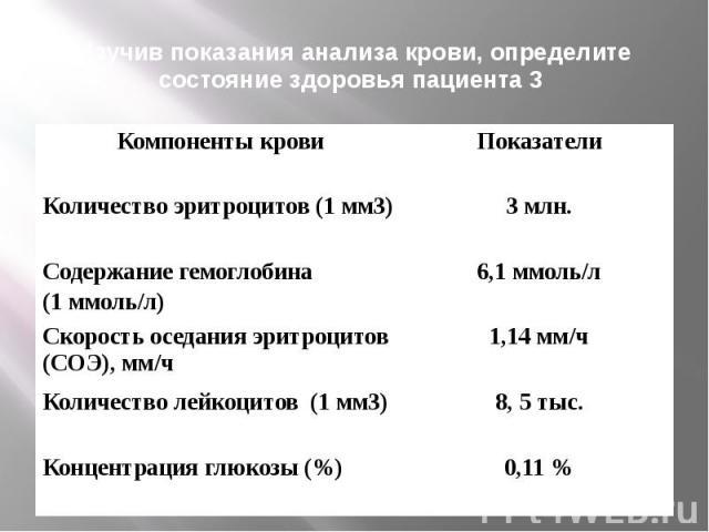 Изучив показания анализа крови, определите состояние здоровья пациента 3