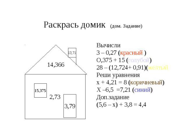Раскрась домик (дом. Задание) Вычисли3 – 0,27 (красный )О,375 + 15 (голубой)28 – (12,724+ 0,91)(желтыйРеши уравнениях + 4,21 = 8 (коричневый)Х –6,5 =7,21 (синий)Доп.задание(5,6 – х) + 3,8 = 4,4