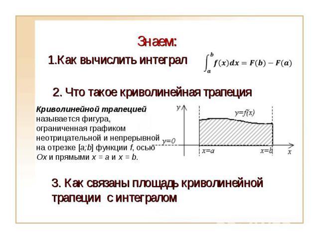 Знаем: 1.Как вычислить интеграл2. Что такое криволинейная трапецияКриволинейной трапецией называется фигура, ограниченная графиком неотрицательной и непрерывной на отрезке [a;b] функции f, осью Ox и прямыми x = a и x = b.3. Как связаны площадь криво…
