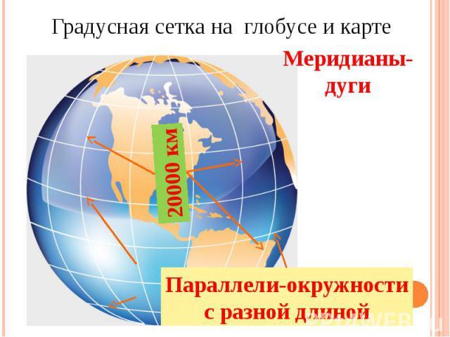 Градусная сетка на глобусе и картеМеридианы-дугиПараллели-окружностис разной длиной