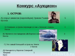 Конкурс «Аукцион»1. ОСТРОВ: А) открыт викингом (европейцем) Эриком Рыжим. 5 балл