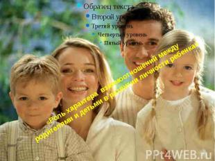 «Роль характера взаимоотношений между родителями и детьми в развитии личности ре