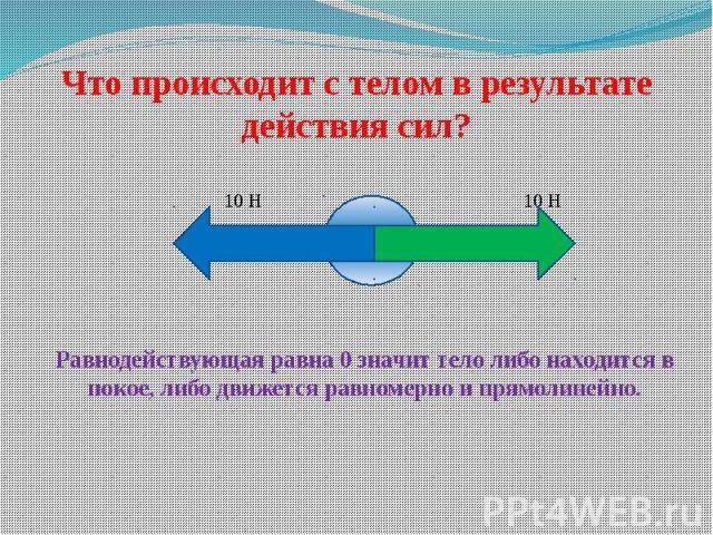 Что происходит с телом в результате действия сил? Равнодействующая равна 0 значит тело либо находится в покое, либо движется равномерно и прямолинейно.