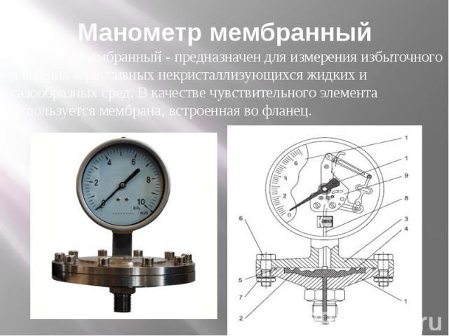 Манометр мембранный Манометр мембранный -предназначен для измерения избыточного давления агрессивных некристаллизующихся жидких и газообразных сред. В качестве чувствительного элемента используется мембрана, встроенная во фланец.