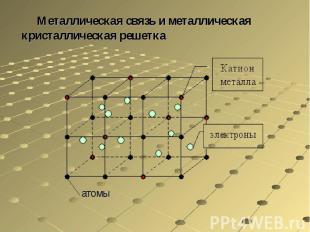 Металлическая связь и металлическая кристаллическая решетка