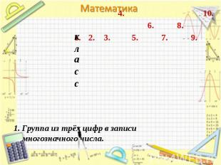 Группа из трёх цифр в записи многозначного числа.