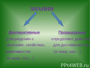 ЗНАНИЯ Декларативные Процедурные утверждения о определяют действия явлениях, сво