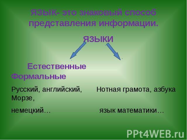 ЯЗЫК- это знаковый способ представления информации. ЯЗЫКИ Естественные Формальные Русский, английский, Нотная грамота, азбука Морзе, немецкий… язык математики…