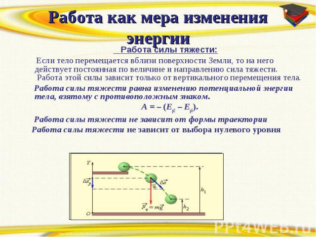 Работа как мера изменения энергии Работа силы тяжести: Если тело перемещается вблизи поверхности Земли, то на него действует постоянная по величине и направлению сила тяжести. Работа этой силы зависит только от вертикального перемещения тела. Раб…