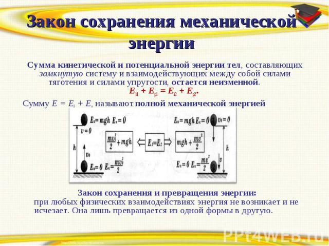 Закон сохранения механической энергии Сумма кинетической и потенциальной энергии тел, составляющих замкнутую систему и взаимодействующих между собой силами тяготения и силами упругости, остается неизменной. Ek1+Ep1=Ek2+Ep2. Сумму E=Ek+Ep н…