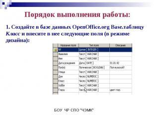 Порядок выполнения работы:1. Создайте в базе данных OpenOffice.org Base.таблицу