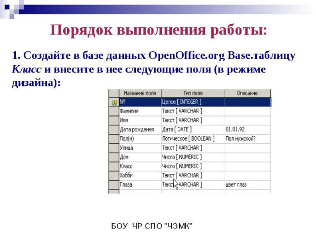 Порядок выполнения работы:1. Создайте в базе данных OpenOffice.org Base.таблицу Класс и внесите в нее следующие поля (в режиме дизайна):