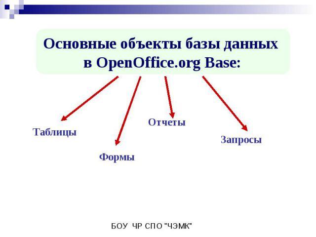 Основные объекты базы данных в OpenOffice.org Base: