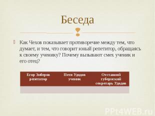 Беседа Как Чехов показывает противоречие между тем, что думает, и тем, что говор