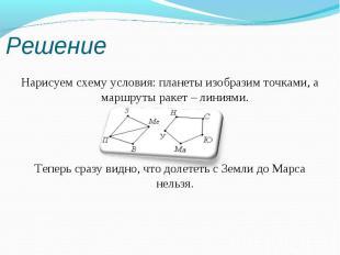 Решение Нарисуем схему условия: планеты изобразим точками, а маршруты ракет – ли