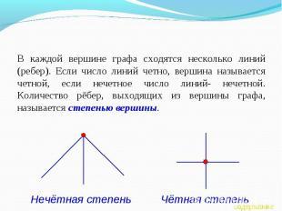 В каждой вершине графа сходятся несколько линий (ребер). Если число линий четно,