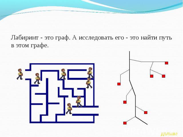 Лабиринт - это граф. А исследовать его - это найти путь в этом графе.
