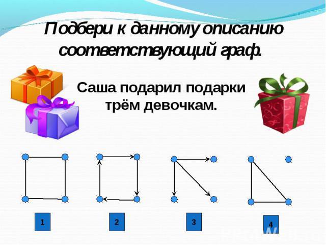 Подбери к данному описанию соответствующий граф. Саша подарил подарки трём девочкам.