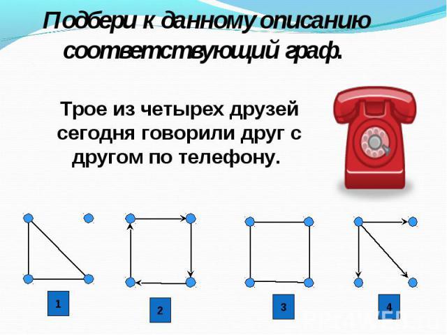 Подбери к данному описаниюсоответствующий граф. Трое из четырех друзей сегодня говорили друг с другом по телефону.