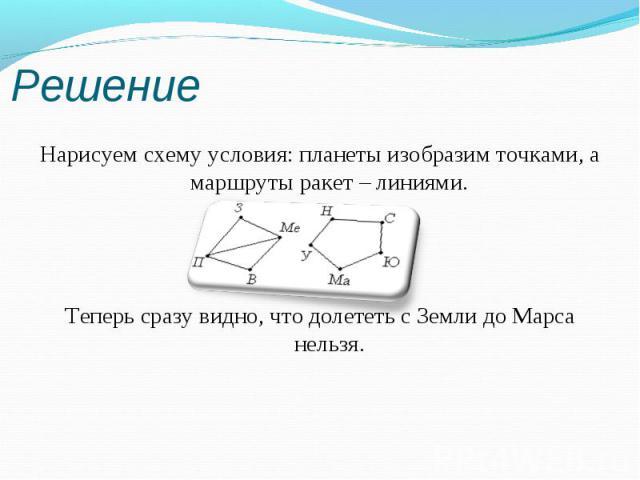 Решение Нарисуем схему условия: планеты изобразим точками, а маршруты ракет – линиями.Теперь сразу видно, что долететь с Земли до Марса нельзя.