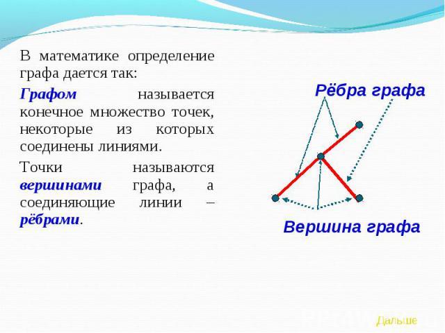 В математике определение графа дается так:Графом называется конечное множество точек, некоторые из которых соединены линиями.Точки называются вершинами графа, а соединяющие линии – рёбрами.