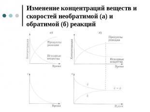 Изменение концентраций веществ и скоростей необратимой (а) и обратимой (б) реакц