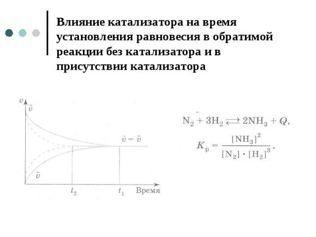 Влияние катализатора на время установления равновесия в обратимой реакции без катализатора и в присутствии катализатора