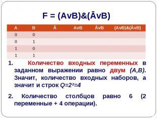 F = (AvB)&(ĀvB) Количество входных переменных в заданном выражении равно двум (A