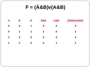 F = (Ā&B)v(A&B)
