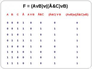 F = (AvB)v((Ā&C)vB)