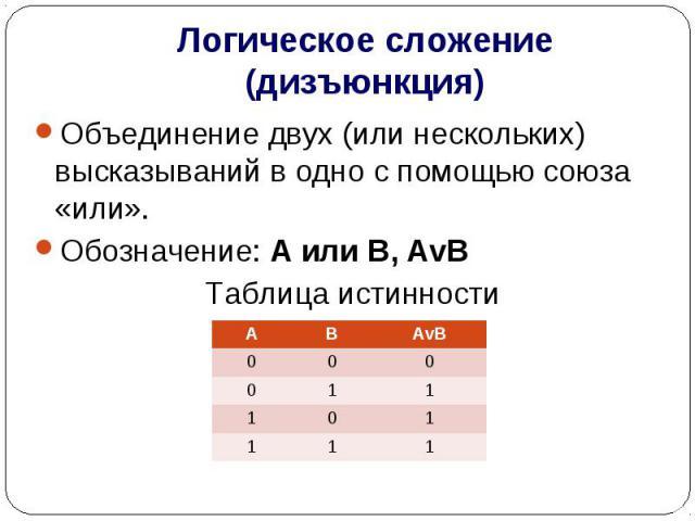 Логическое сложение (дизъюнкция) Объединение двух (или нескольких) высказываний в одно с помощью союза «или».Обозначение: А или В, АvВТаблица истинности