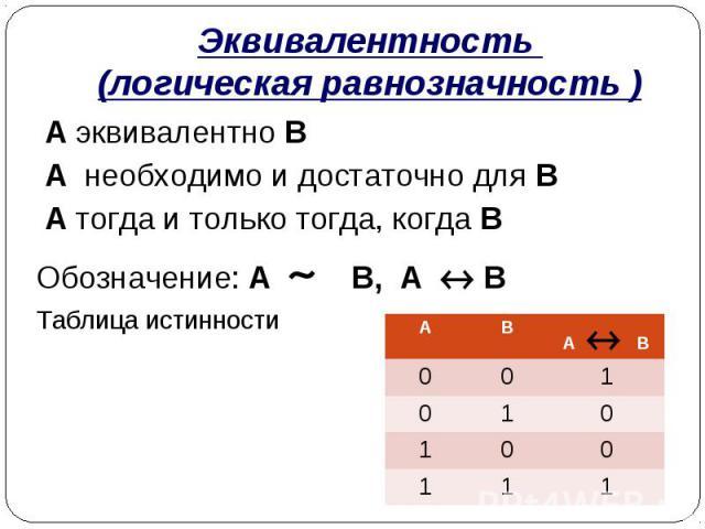 Эквивалентность (логическая равнозначность ) A эквивалентно B A необходимо и достаточно для B A тогда и только тогда, когда BОбозначение: А В, А ВТаблица истинности