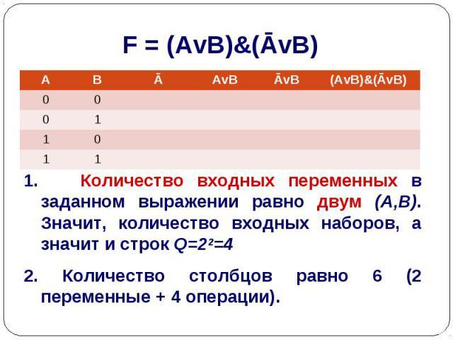 F = (AvB)&(ĀvB) Количество входных переменных в заданном выражении равно двум (A,B). Значит, количество входных наборов, а значит и строк Q=22=42. Количество столбцов равно 6 (2 переменные + 4 операции).