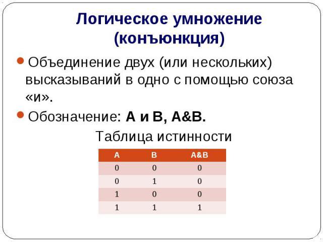 Логическое умножение (конъюнкция) Объединение двух (или нескольких) высказываний в одно с помощью союза «и».Обозначение: А и В, А&В.Таблица истинности