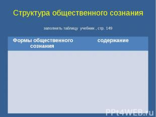 Структура общественного сознаниязаполнить таблицу учебник , стр. 149