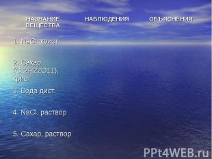 Строение молекулы водыСвязь Н-О ковалентная полярная слайд 4