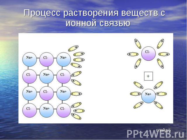 Процесс растворения веществ с ковалентной полярной связью слайд 6