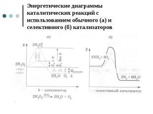 Энергетические диаграммы каталитических реакций с использованием обычного (а) и