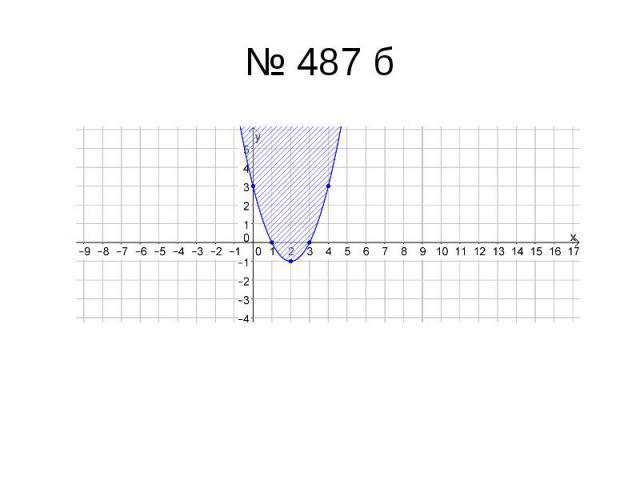 № 487 б