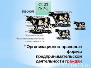 Ст. 23 ГК РФПБОЮЛГосрегистрацияТоварный знакНаименование Наемный труд Отчетность