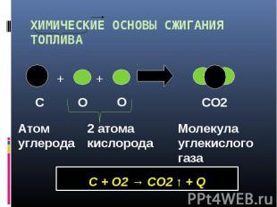 ХИМИЧЕСКИЕ ОСНОВЫ СЖИГАНИЯ ТОПЛИВА Атом углерода2 атома кислорода Молекула угле