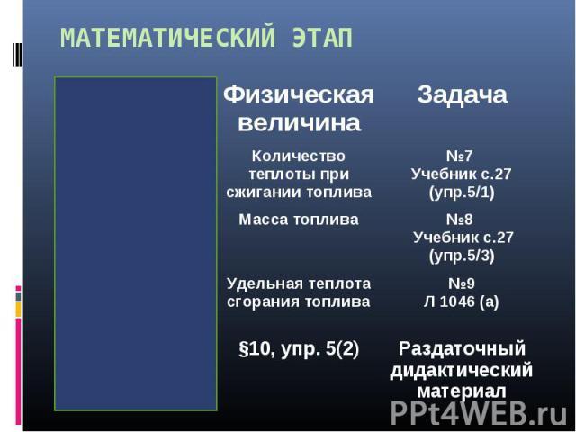 МАТЕМАТИЧЕСКИЙ ЭТАП